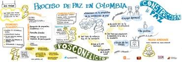 Dibujo_José conferencia 01 octubre
